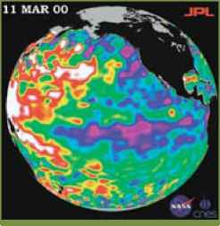 Sea Currents Global Warming South Africa