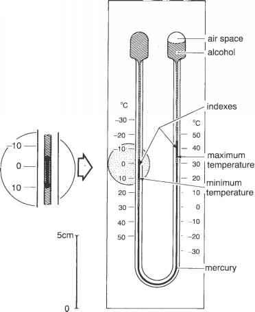 Metal Index Thermometer