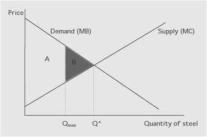Does stair climbing help you lose weight photo 4