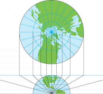 gnomonic projection Mercator gnomonic parallels: straight lines curved mercator projection, great circles.