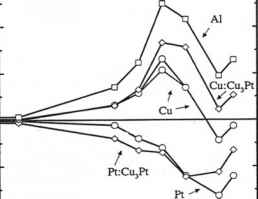 the theoretical approach - hydrogen