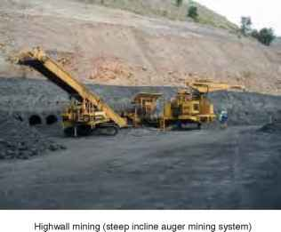 High Resolution Mining Machinery Images