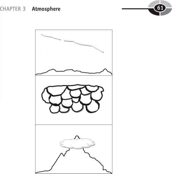 Aurographic Clouds