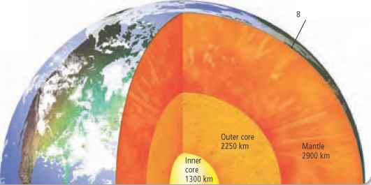 Geosphere The Center Crust Mantle Core