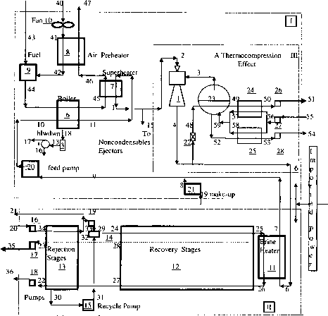 Flow Diagram Production Steam Boiler