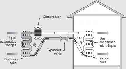Underfloor Ducted Air Conditioning