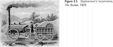 Industrial Revolution Locomotive
