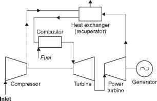 diagram of a power plant diagram of tidal power plant