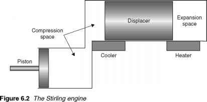 Robert Stirlingengine Diagram