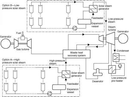 Reverse Osmosis Schematic Diagram